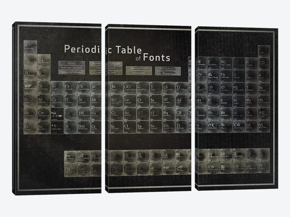Periodic Table of Fonts #2 by 5by5collective 3-piece Canvas Print