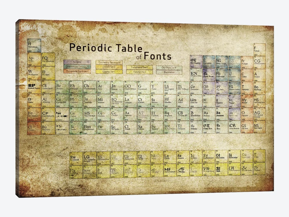 Periodic Table of Fonts #3 by 5by5collective 1-piece Canvas Artwork