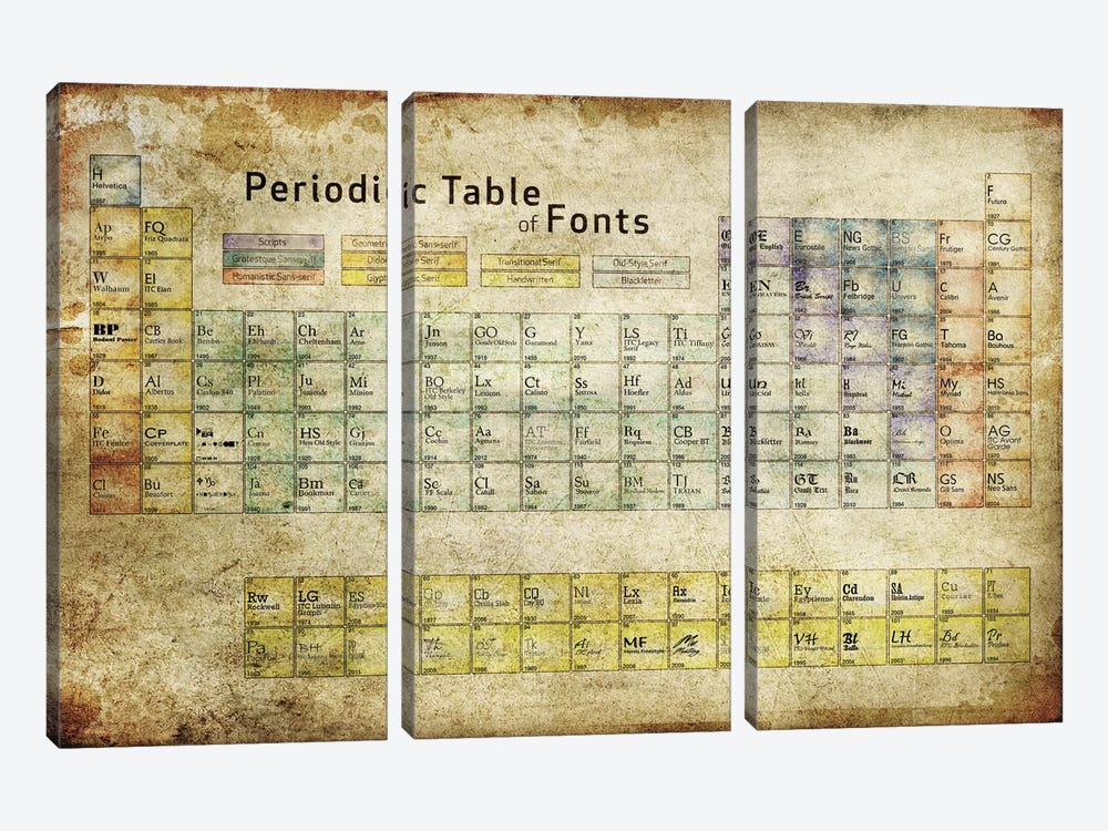 Periodic Table of Fonts #3 by 5by5collective 3-piece Canvas Wall Art