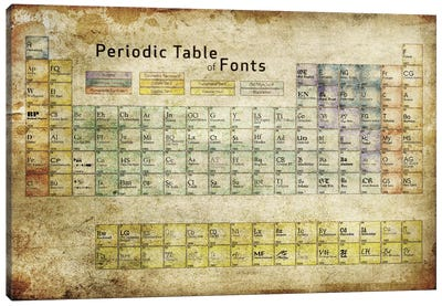 Periodic Table of Fonts #3 Canvas Art Print