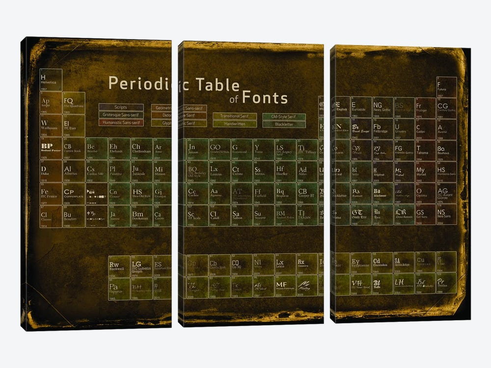 Periodic Table of Fonts #4 by 5by5collective 3-piece Canvas Art Print