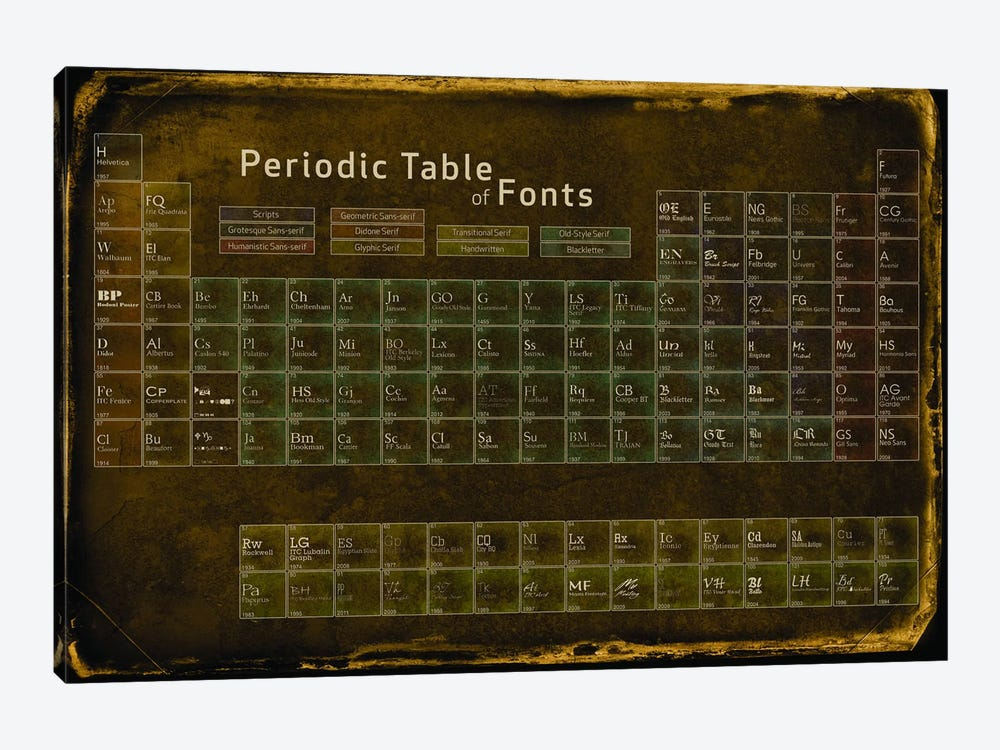 Periodic Table of Fonts #4 by 5by5collective 1-piece Canvas Print