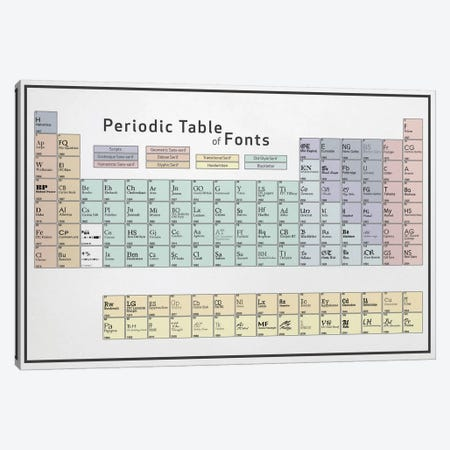Periodic Table of Fonts #5 Canvas Print #PTF5} by 5by5collective Art Print