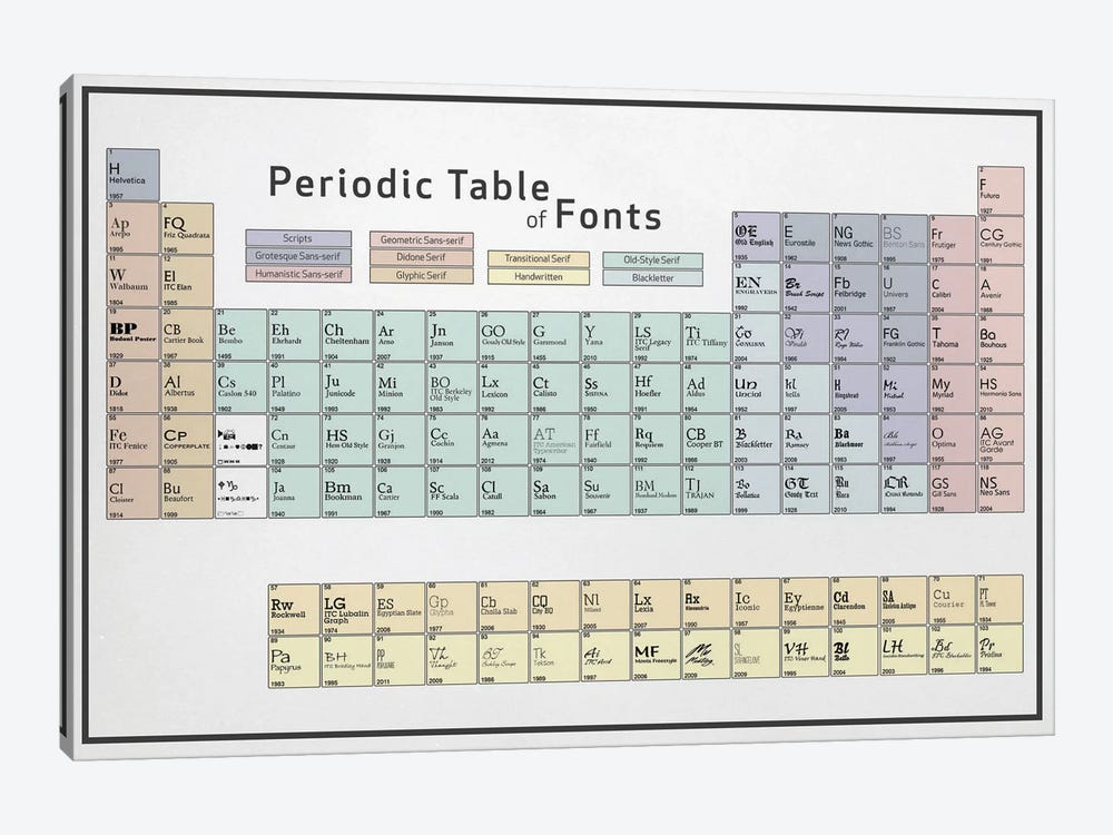 Periodic Table of Fonts #5 by 5by5collective 1-piece Canvas Artwork