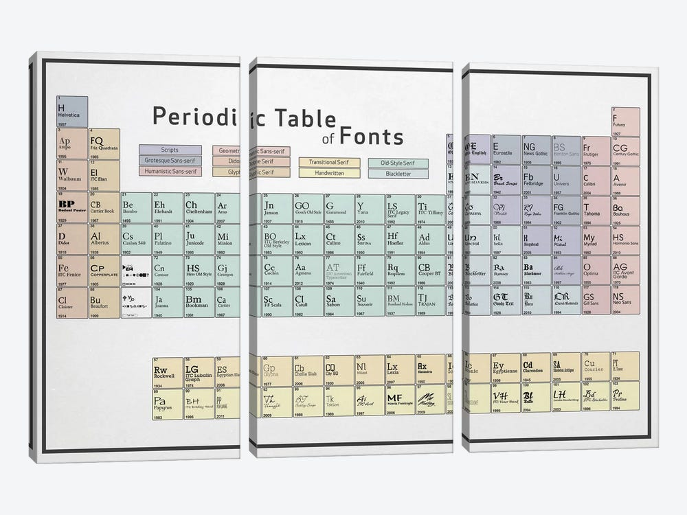 Periodic Table of Fonts #5 by 5by5collective 3-piece Canvas Artwork