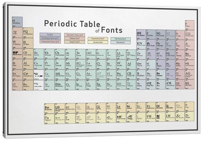 Periodic Table of Fonts #5 Canvas Art Print