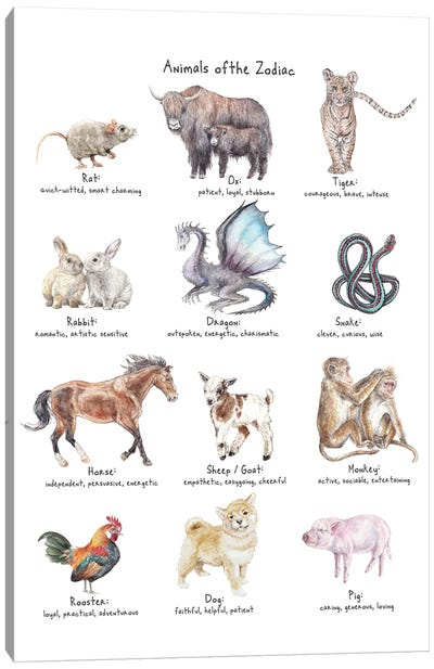 Watercolor Zodiac Animals Canvas Art Print