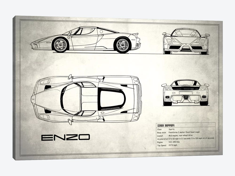 Onwijs Enzo Ferrari (Vintage Silver) Art Print by Mark Rogan   iCanvas DP-05
