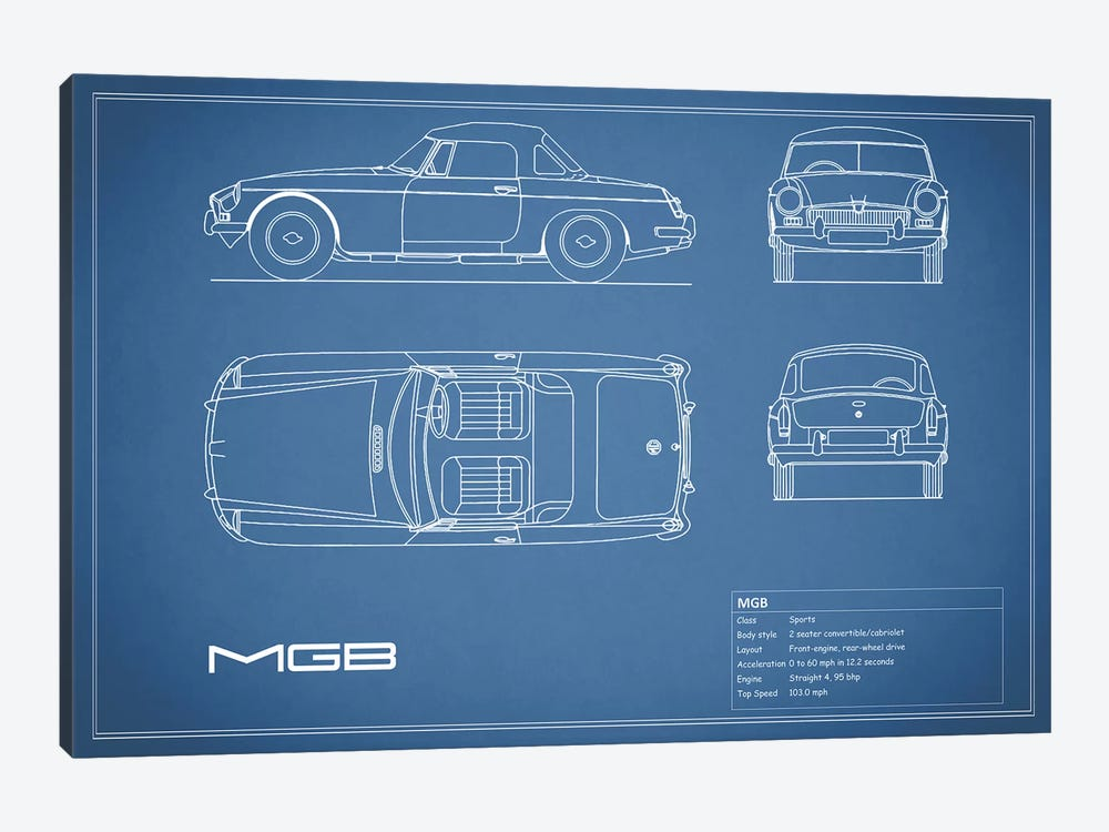 MG MGB (Blue) by Mark Rogan 1-piece Canvas Wall Art