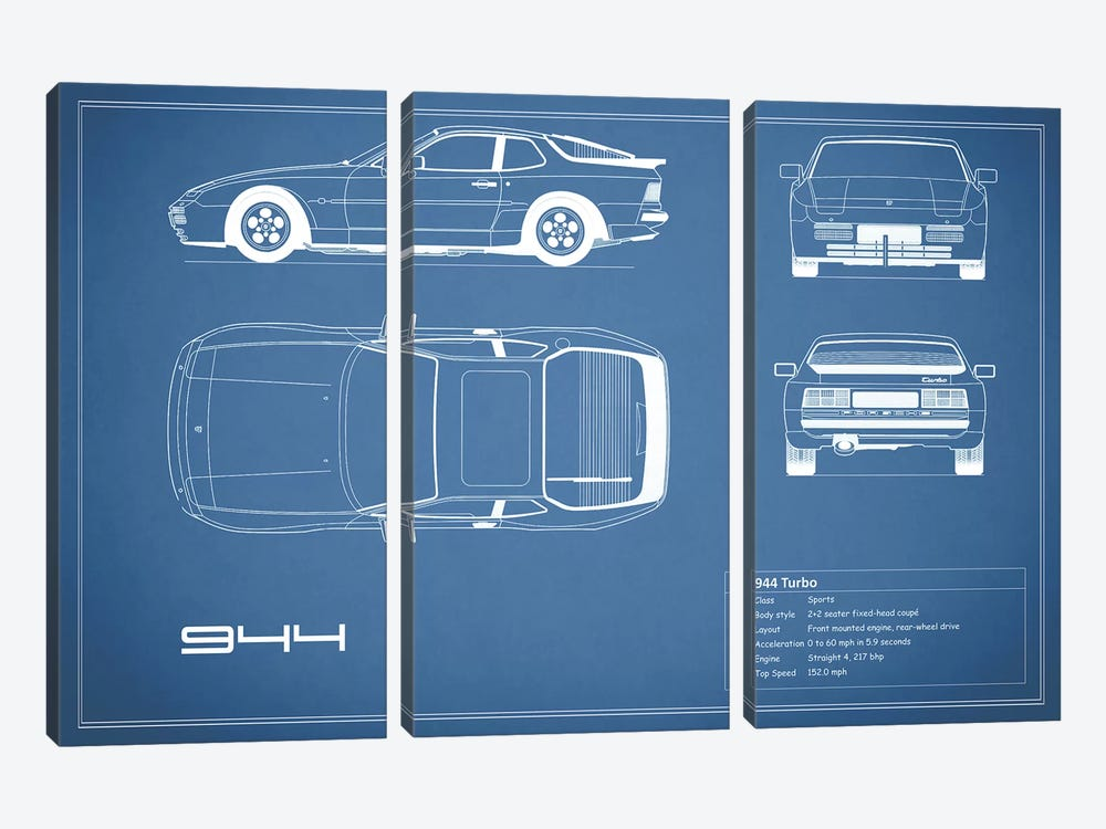 Porsche 944 Turbo (Blue) by Mark Rogan 3-piece Canvas Art Print