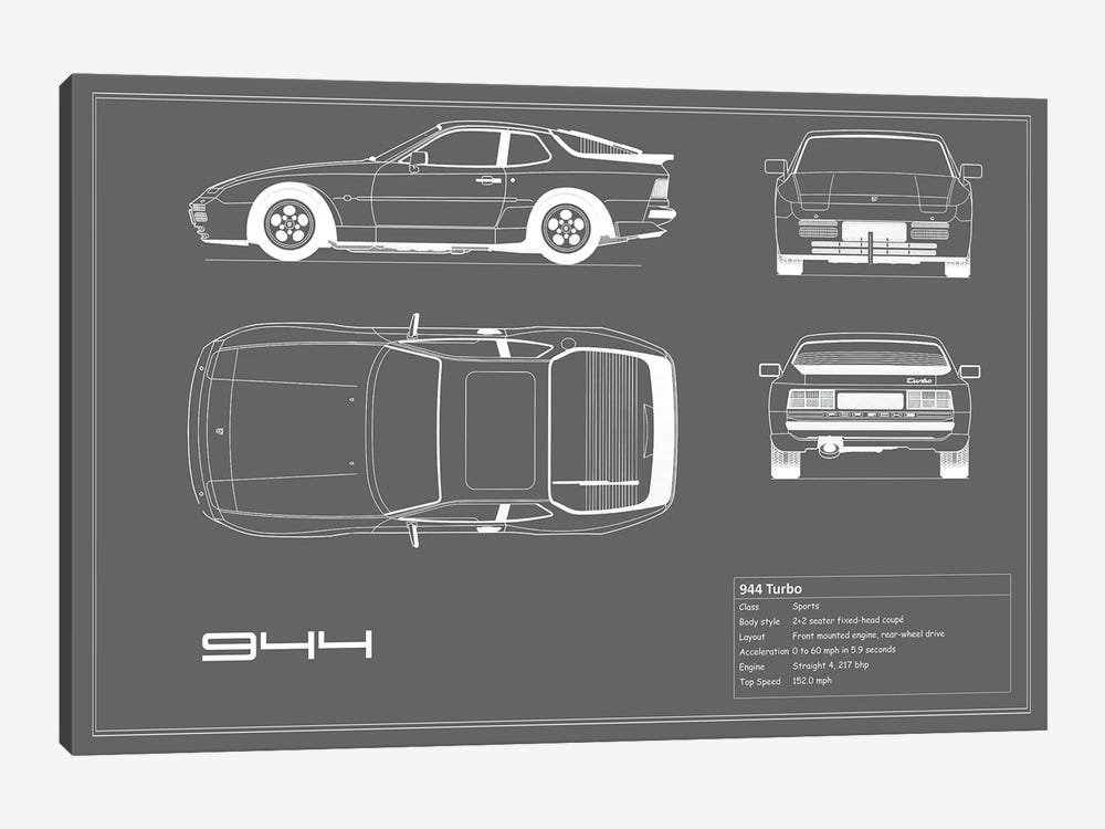 Porsche 944 Turbo (Grey) by Mark Rogan 1-piece Canvas Artwork