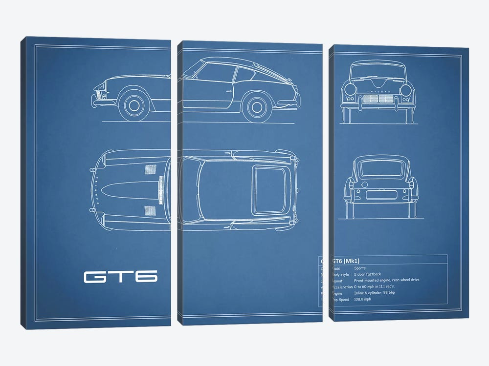 Triumph GT6 Mark I (Blue) by Mark Rogan 3-piece Canvas Wall Art