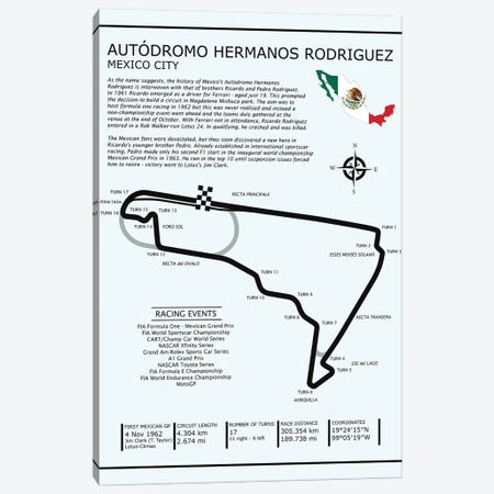 Autodromo Hermanos Rodriguez Canvas Print #RGN559} by Mark Rogan Canvas Wall Art