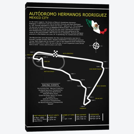 Autodromo Hermanos RodriguezBL Canvas Print #RGN560} by Mark Rogan Canvas Art Print