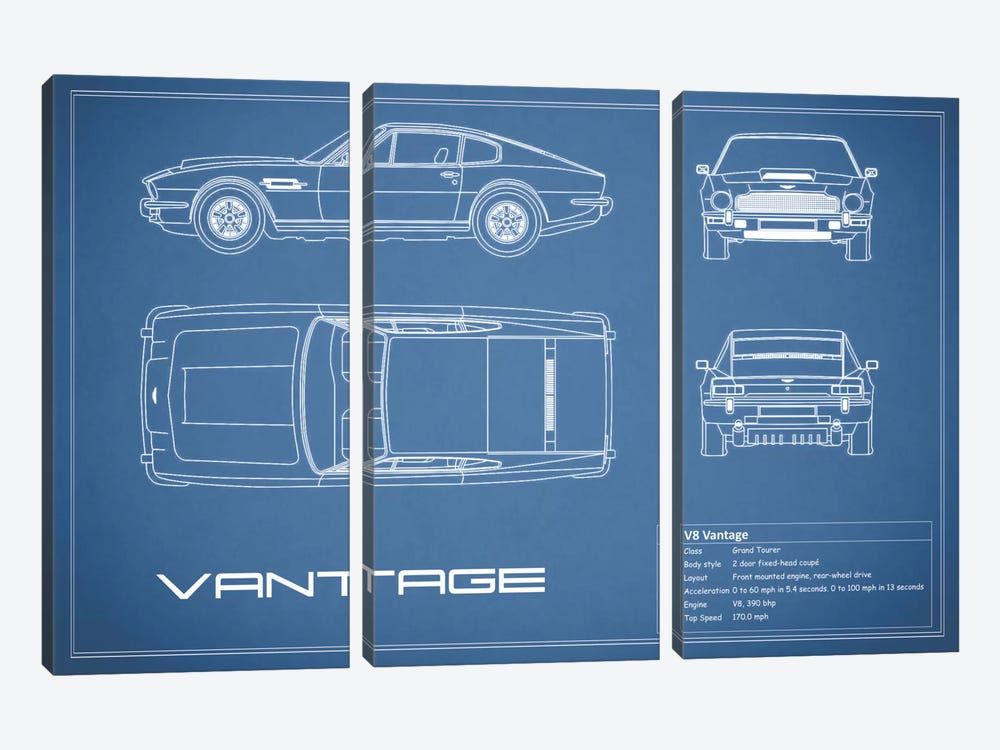 Aston Martin V8 Vantage (Blue) by Mark Rogan 3-piece Art Print