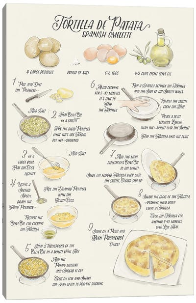 Illustrated Recipe Of Spanish Tortilla De Patatas In English Canvas Art Print