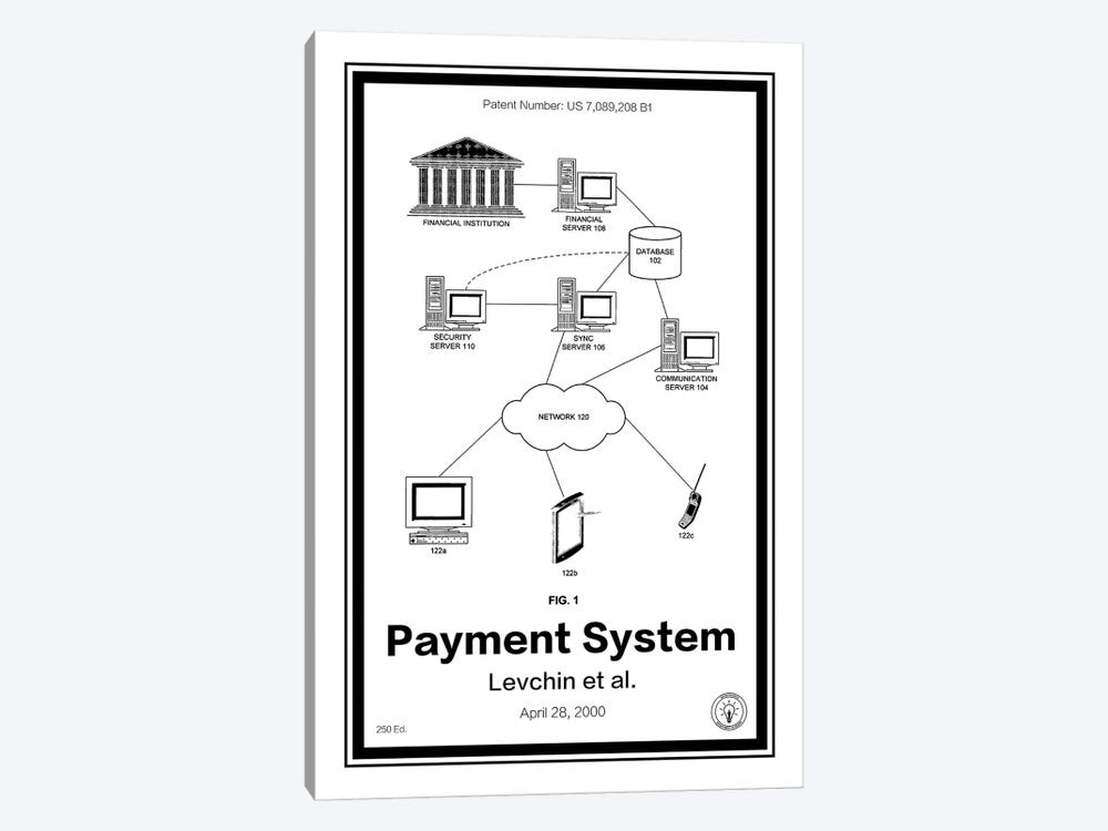PayPal by Retro Patents 1-piece Canvas Print