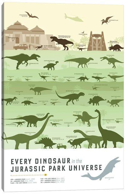 Jurassic Park Print Jurassic World Canvas Art Print
