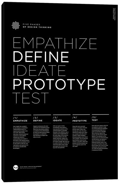 Five Phases Of Design Thinking Canvas Art Print