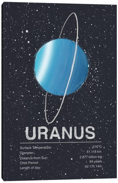 Uranus Canvas Art Print