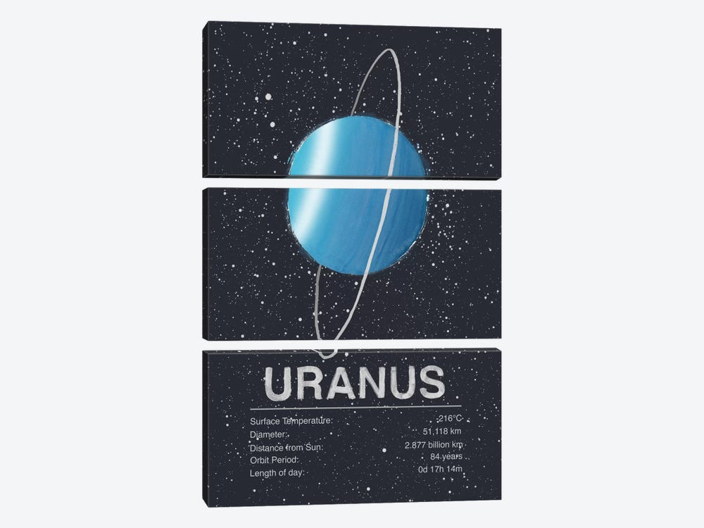 Uranus by Tracie Andrews 3-piece Canvas Art