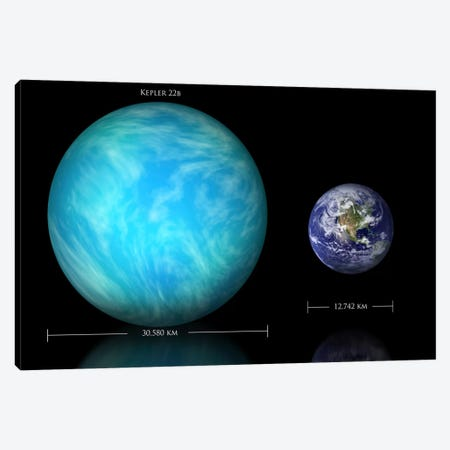 The Size Relationship Between Earth And Kepler 22b Canvas Print #TRK1261} by Marc Ward Canvas Artwork