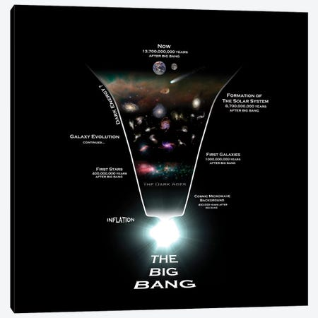 Diagram Illustrating The History Of The Universe Canvas Print #TRK1307} by Rhys Taylor Canvas Wall Art