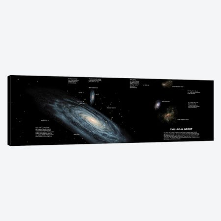 The Milky Way And The Other Members Of Our Local Group Of Galaxies Canvas Print #TRK1377} by Ron Miller Canvas Print