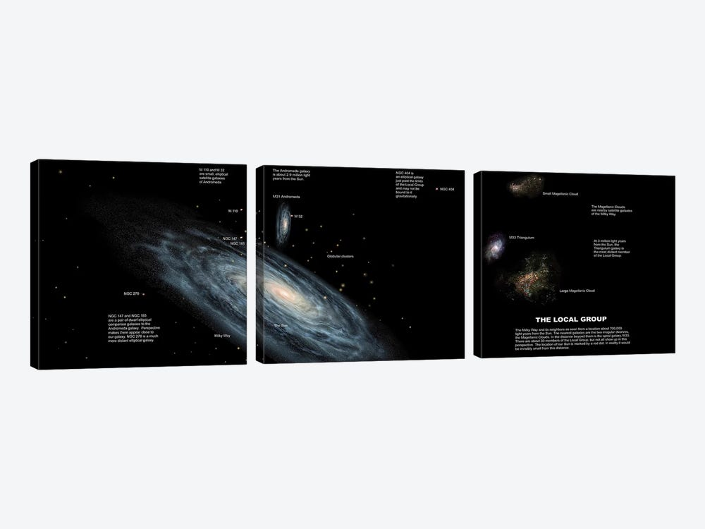 The Milky Way And The Other Members Of Our Local Group Of Galaxies by Ron Miller 3-piece Canvas Art Print