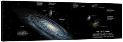 The Milky Way And The Other Members Of Our Local Group Of Galaxies Canvas Art Print
