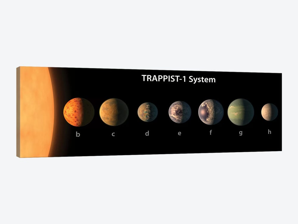 An Artist's Illustration Of What TRAPPIST-1's Seven Planets Might Look Like by Stocktrek Images 1-piece Canvas Wall Art