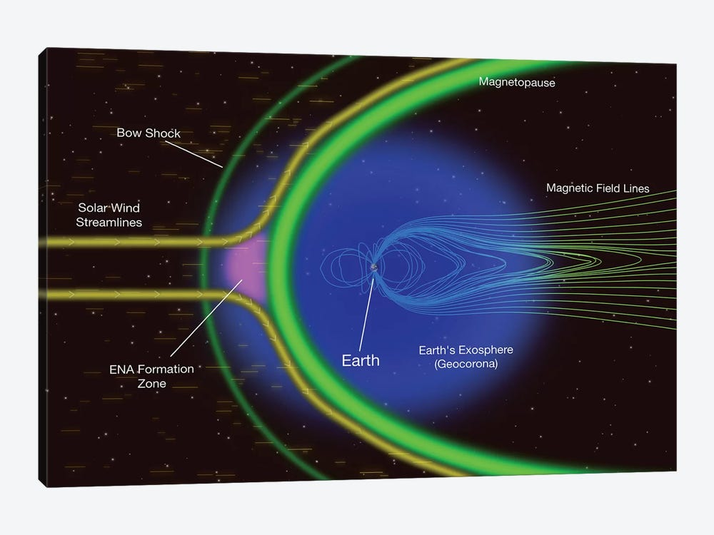 Diagram Of Energetic Neutral Atoms From A Region Outside Earth's Magnetopause by Stocktrek Images 1-piece Canvas Print