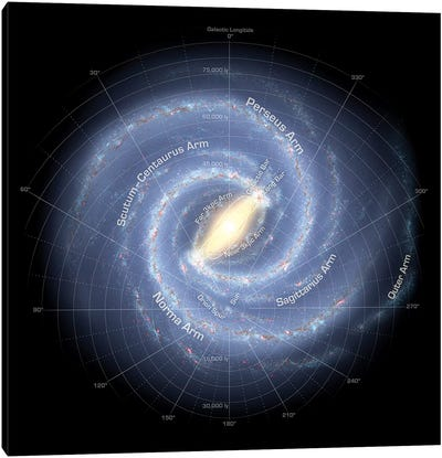 The Milky Way Galaxy (Annotated) Canvas Art Print