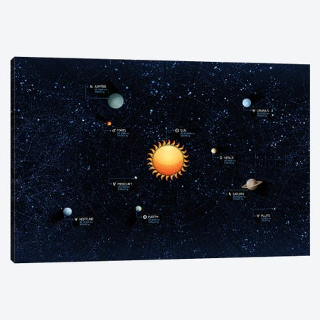 Solar System Illustration Canvas Print #TRK1769} by Vladislav Gerasimov Art Print