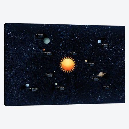 Solar System Illustration Canvas Print #TRK1769} by Vladislav Gerasimov Art Print