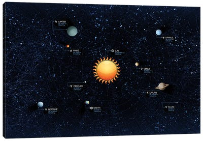 Solar System Illustration Canvas Art Print