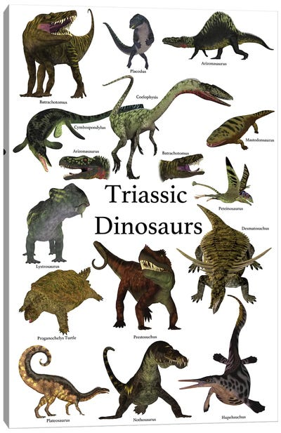 Poster Of Prehistoric Dinosaurs And Reptiles During The Triassic Period Canvas Art Print