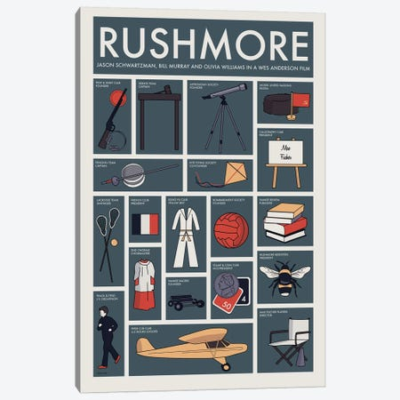 Rushmore Canvas Print #VSI92} by Claudia Varosio Canvas Wall Art