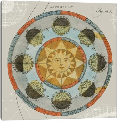 Solar Calendar  Canvas Art Print