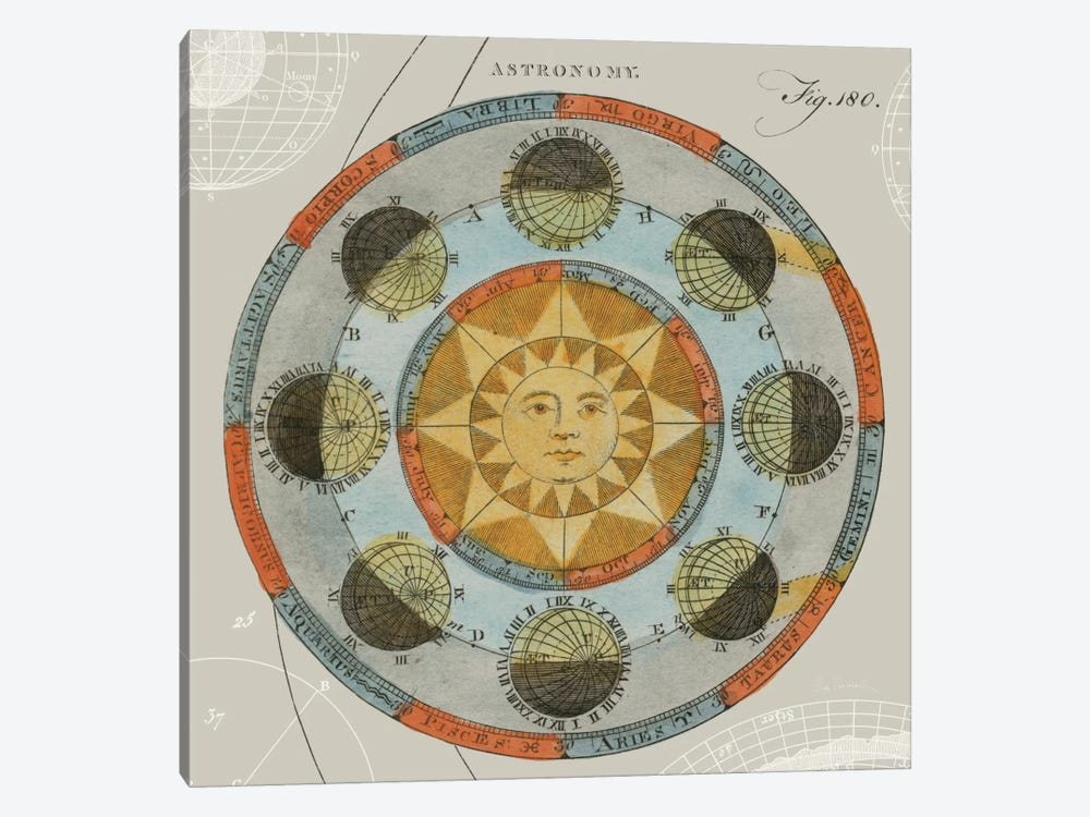 Calendar Art Piece : Solar calendar art print by sue schlabach icanvas