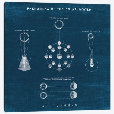 Solar System Blueprint II Canvas Print #WAC9784} by Wild Apple Portfolio Canvas Artwork