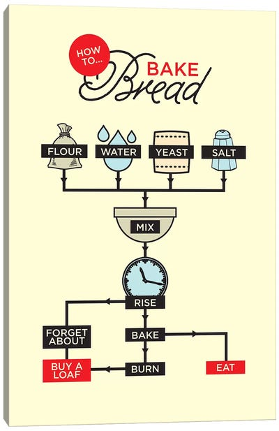 Bread Canvas Art Print