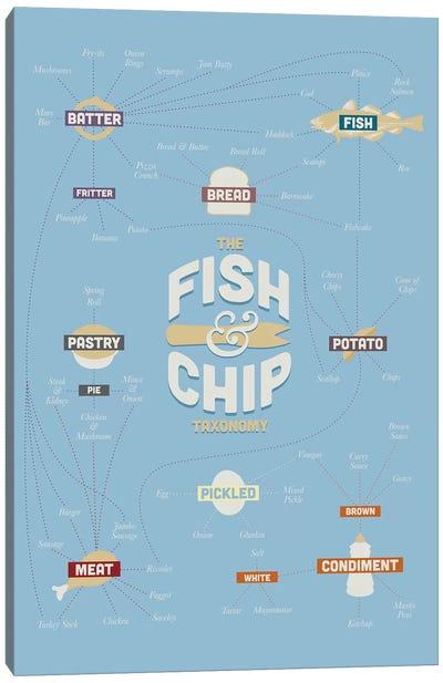 Chips Canvas Art Print