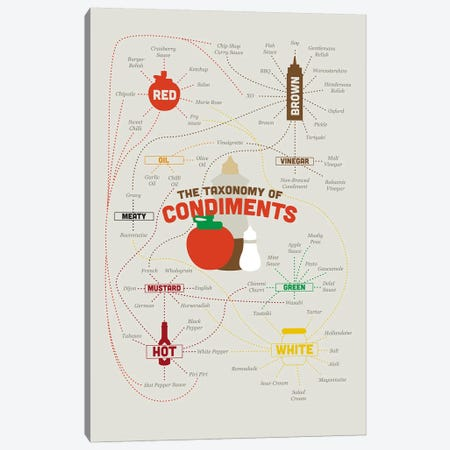 Condiments Canvas Print #WLD29} by Stephen Wildish Canvas Print