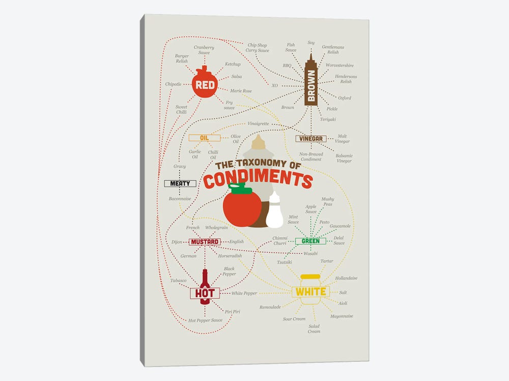 Condiments by Stephen Wildish 1-piece Canvas Print
