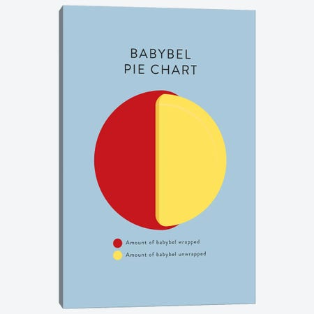 Babybel Canvas Print #WLD2} by Stephen Wildish Canvas Art Print