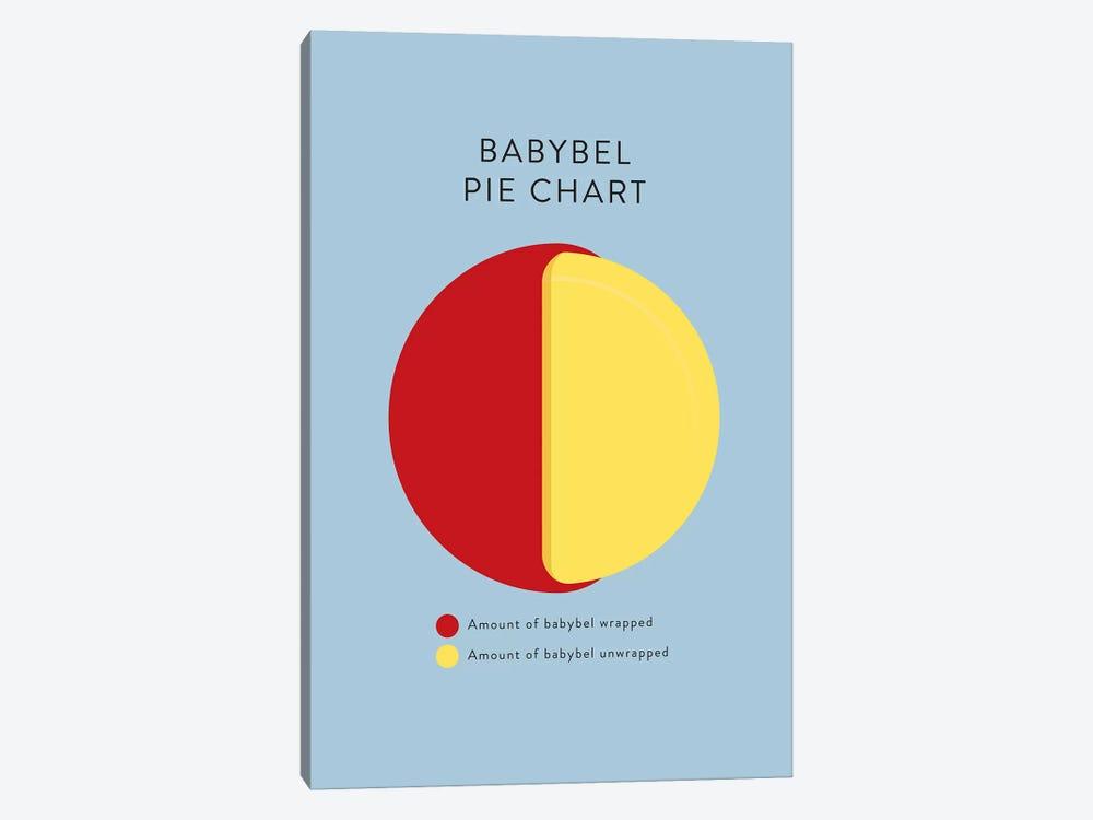 Babybel by Stephen Wildish 1-piece Canvas Art Print