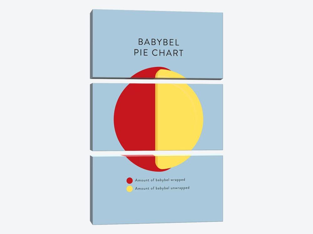 Babybel by Stephen Wildish 3-piece Canvas Print