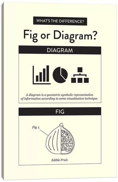 Diagram Canvas Art Print