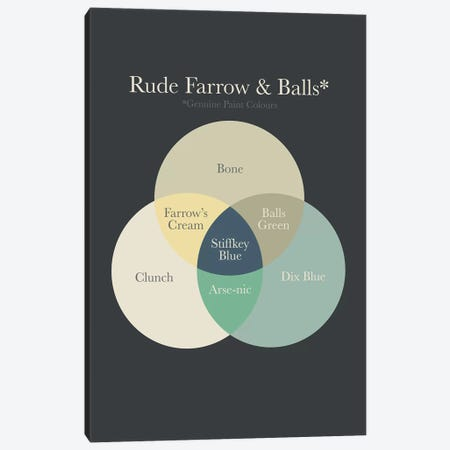 Farrow Balls Canvas Print #WLD39} by Stephen Wildish Canvas Wall Art